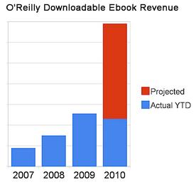ebook-oreilly